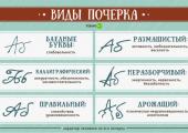 Белорусские судмедэксперты освоили почерки