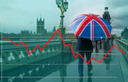 «Брексит» в трех графиках