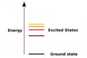 Физики наблюдали странное движение электрона