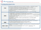 Российская национальная ОС появится в 2011 году