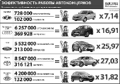 Беларусь в будущей пятилетке должна решить проблему социального иждивенчества - эксперт