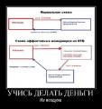 Навальный начал онлайн-борьбу с распилами