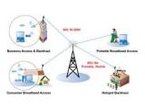 Сети WiMAX придется развертывать на российском оборудовании