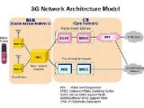 Мобильным операторам в Беларуси выделены дополнительные 3G-частоты
