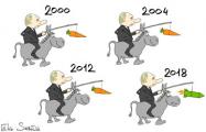Как Путин управляет Россией
