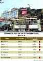 Рынок недвижимости демонстрирует позитивные тенденции