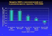 Долгосрочные перспективы экономического развития Беларуси хорошие - МВФ