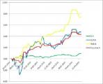 Ажиотажный спрос на белорусские рубли спадет за два-три дня