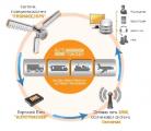 Беларусь расширит применение интеллектуальных систем обработки данных