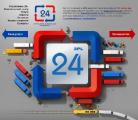 В Беларуси появятся операторы-логисты