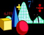 Пять медалей завоевали на международной олимпиаде по математике белорусские вундеркинды