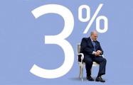 Мем про «Сашу три процента» выходит на международный уровень