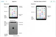 Apple по ошибке рассекретила iPad Air 2 и iPad mini 3 накануне анонса