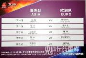 Составы команд Европы и Азии в матче звезд по настольному теннису были представлены в Минской ратуше