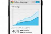 Мобильный Chrome обзавелся «сжималкой» трафика
