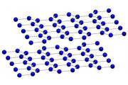 Физики управляли квантовой симметрией двухслойного графена
