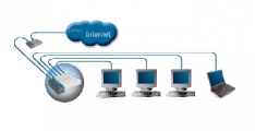 Внешний интернет-шлюз Беларуси расширен до 160 Гбит/с