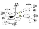 Калифорнийский хакер взломал код GSM