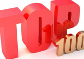 Украинцы составили ТОП-100 белорусских брендов