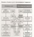 Изменены международные стандарты в сфере борьбы с отмыванием денег и финансированием терроризма - КГК
