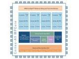 Двухъядерные мобильные процессоры появятся в 2010 году