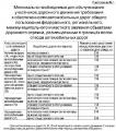 Придорожный сервис Беларуси выйдет на европейские стандарты к чемпионату мира-2014 - Минторг