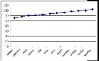 Поступления в консолидированный бюджет Беларуси за I квартал выросли на 7,6% до Br34,2 трлн.