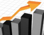 Чистая прибыль экономики выросла в номинальном выражении