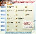 Около 30% абитуриентов планируют сдавать тестирование в Минске