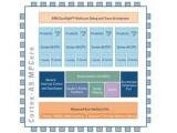 NEC покажет четырехъядерный чип для мобильных устройств