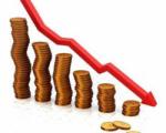 Половина компаний Беларуси нерентабельна или низкорентабельна
