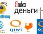 Качественный мониторинг обменных пунктов электронных валют