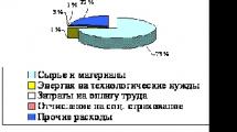 """Правительство Беларуси предоставит гарантии по кредитам на $11 млн. для РУП """"Белмедпрепараты"""""""