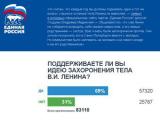 """Коммунисты заподозрили сайт """"Гудбай, Ленин"""" в """"накрутке"""" голосов"""