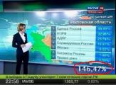 «Белорусские новости»: 82,8 процентов не ходили на «выборы»