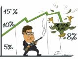 Инфляция в сентябре в Беларуси составила 1,3%