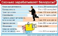 Белорусы зарабатывают в среднем по 4 млн