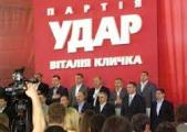 В Украине обработано 93% бюллетеней: УДАР — в тройке лидеров