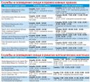 Расписание пасхальных богослужений в храмах Минска