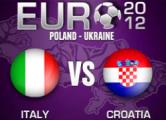 Евро-2012: Первая победа действующих чемпионов Европы
