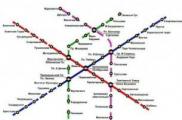 Станция метро «Малиновка» будет введена в эксплуатацию не ранее мая