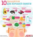 Топ-10 продуктов для хорошей памяти