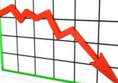 Оптовый товарооборот снизился в Беларуси почти на 10 процентов