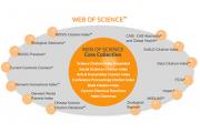 Thomson Reuters наградила самых влиятельных ученых из России
