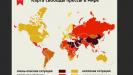 Докатились. Беларусь признана самой опасной страной для журналистов в Европе