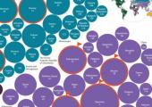 Индекс благотворительности: белорусы становятся менее щедрыми
