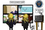 СМИ рассказали о слежке спецслужб за посетителями сайта WikiLeaks